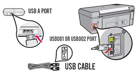 HP USB Setup